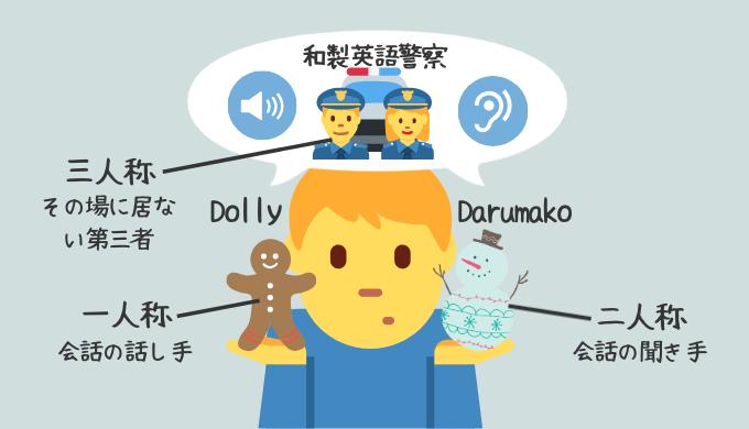 【英文法の基礎】一人、二人、三人称の違いをイラストで徹底図解!