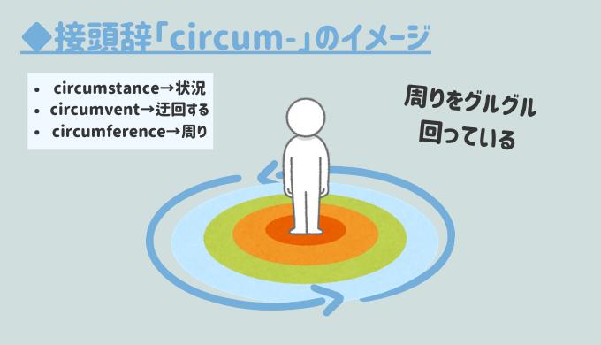 英単語はパターン化して覚える!接頭辞「circum-」が付く単語をイメージで完全攻略!