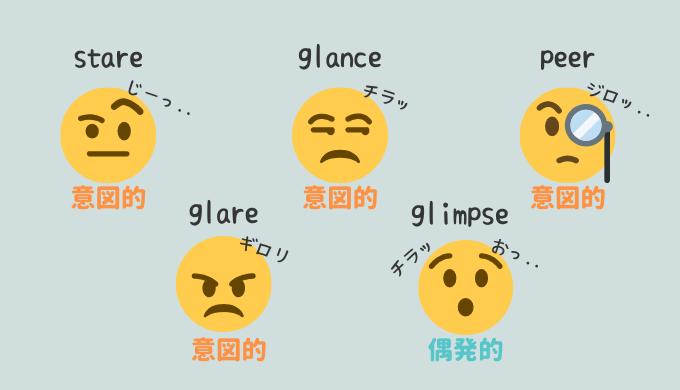 イラスト図解!「見る」の表現バリエーションを増やす5つの英単語【stare, glare, glance, glimpse, peer】