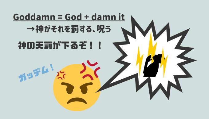 定番スラング「ガッデム(Goddamn)」ってどういう意味なの?